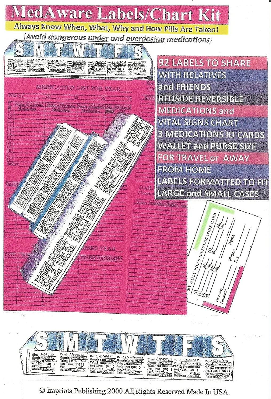 Imprints Medaware Labels/Chart Kit