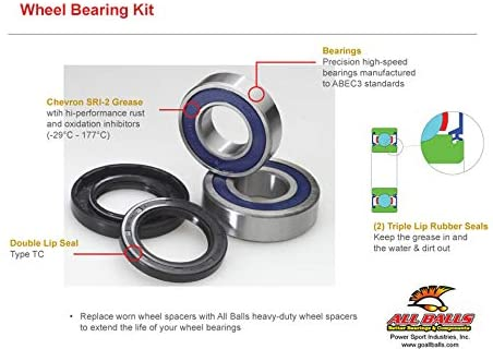 Motorize All Balls Wheel Bearing Kit 25-1565