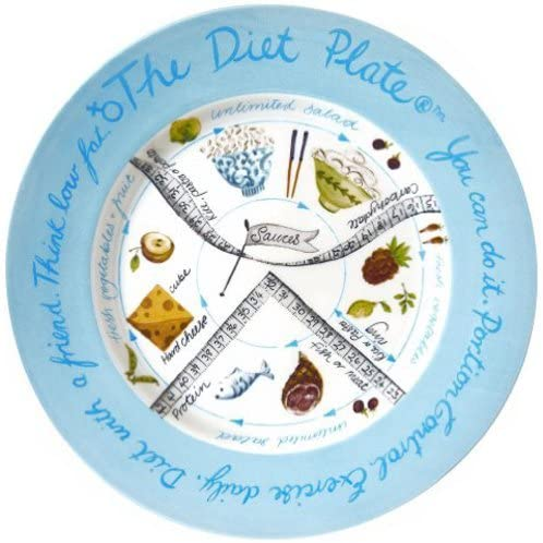 The Diet Plate Female Version, for Portion Control Made Easy Made from Fine English Earthenware, Microwave and Dishwasher Friendly