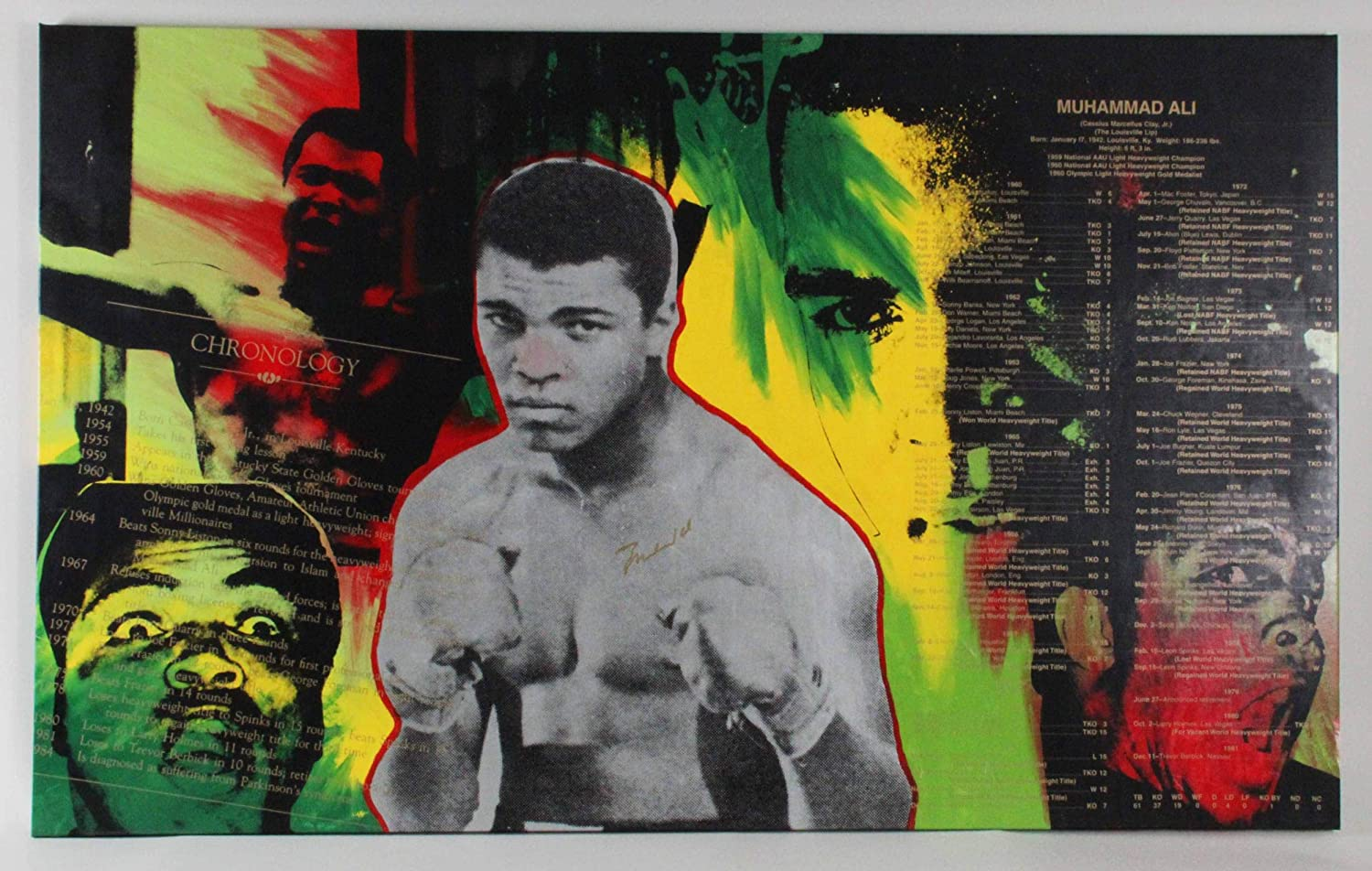 Muhammad Ali Signed Canvas Art Steve Kaufman - COA - JSA Certified - Autographed Boxing Art