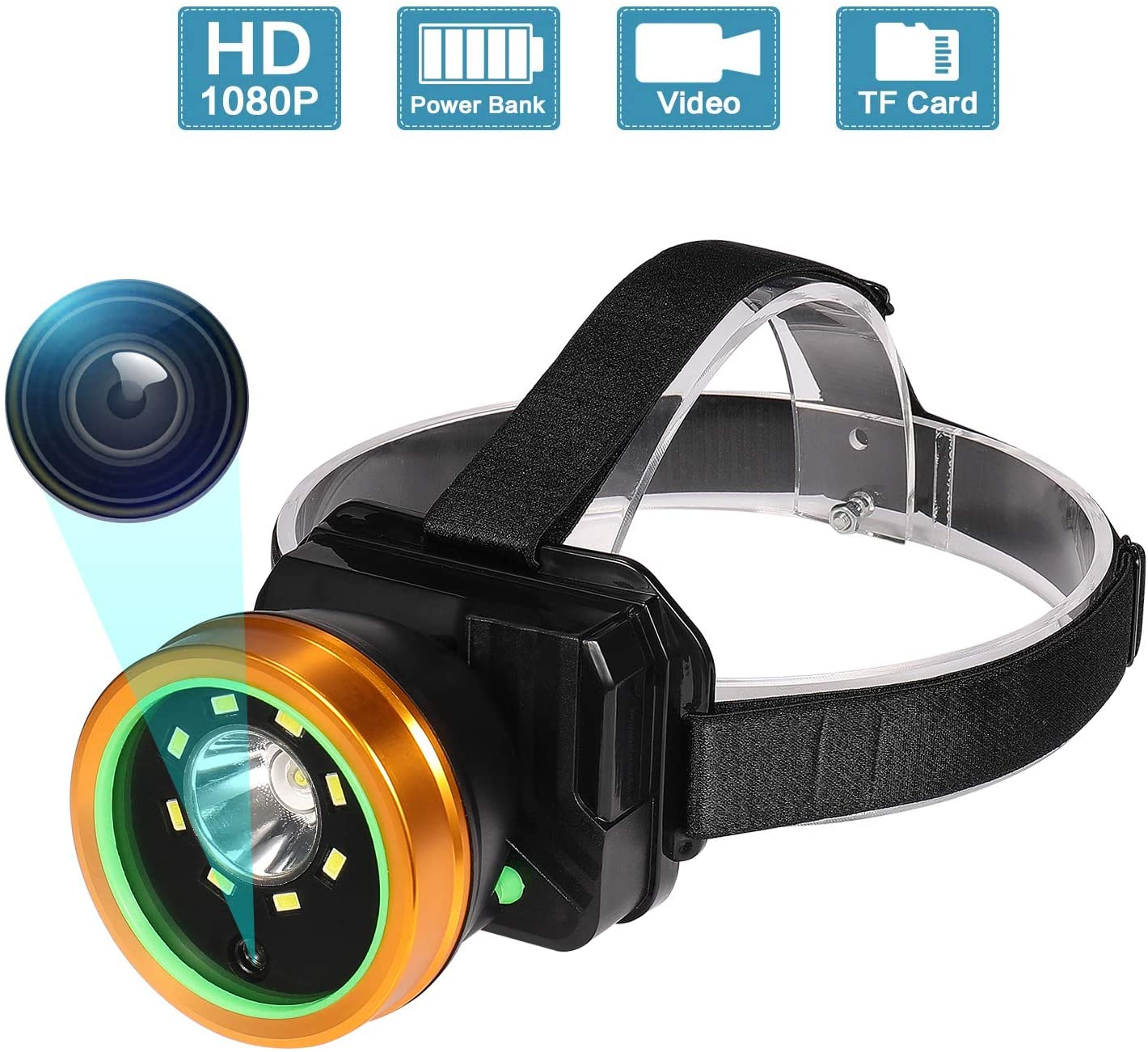 Headlamp Flashlight Camera, 1080P Adjustable Headlight Rechargeable IPX4 Waterproof Flashlight, Tiltable Hard Hat Work Light for House, Camping, Hiking,Fishing, Cellar with Night Vision Cam.
