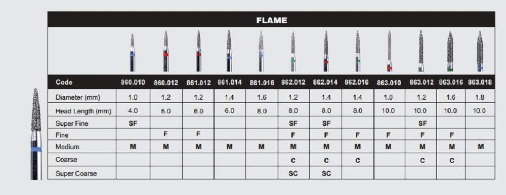Defend Diamond Burs Flame 861-014M
