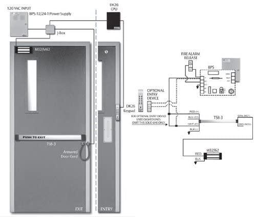 Securitron BMLS Basic Magnetic Locking System