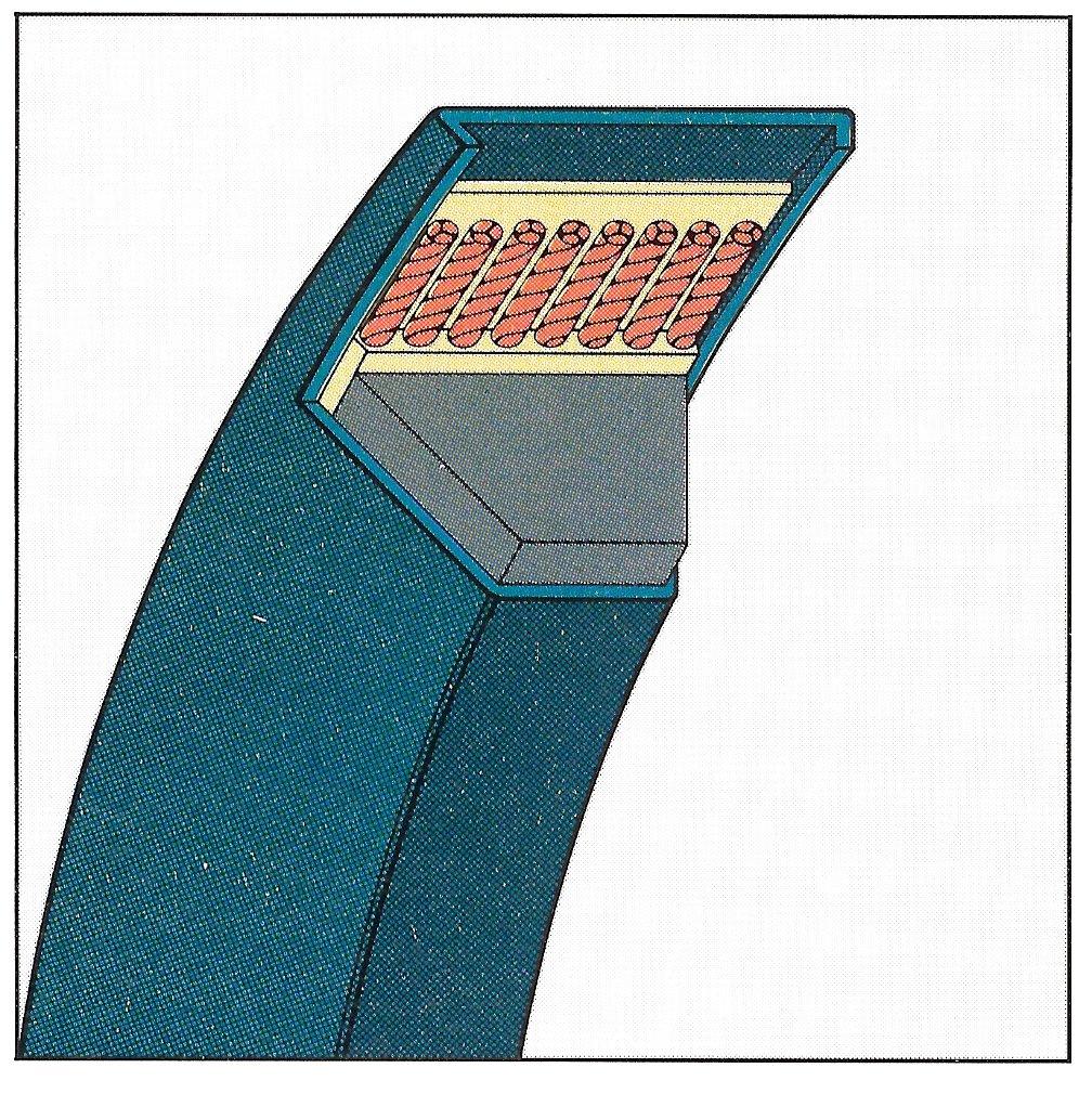SPA 3000 Ametric® Metric SPA Profile Wedge V-Belt, 12.7 mm Top Width, 10 mm height, 3000 mm Long, 40 ° Angle, Neoprene, Wrapped Wedge Belt, (Mfg Code 1-032)