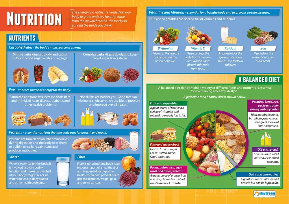 """Nutrition 