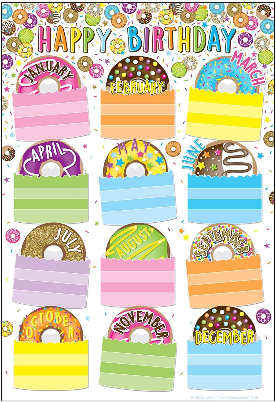 Ashley Productions Smart Poly Chart, DonutFetti Birthdays, 13
