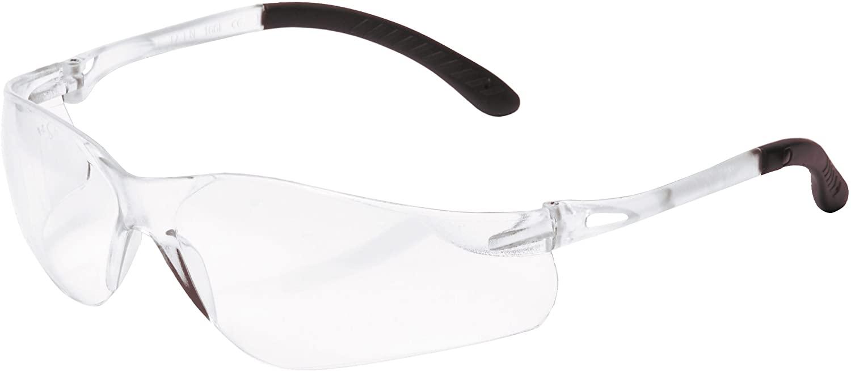 Pan View Glasses
