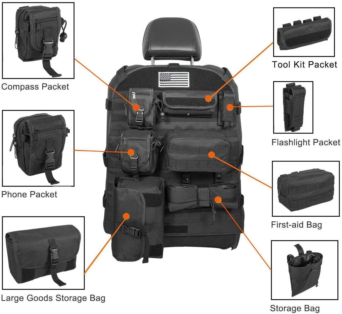 E-cowlboy Universal Front Seat Cover Storage Bags Muti-Compartments Holder Molle Pouches Stuff Organizer for 1956-2020 Jeep Wrangler JK JL CJ YJ LJ Ford Toyota Jeep Cherokee and More