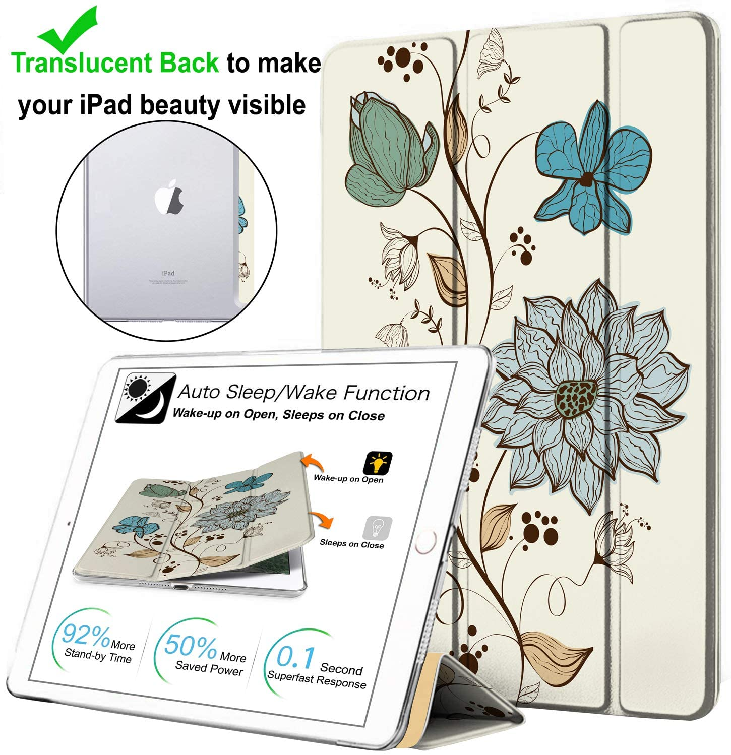 DuraSafe Cases For iPad Mini 5th Gen 2019 - 7.9 Slimline Series Lightweight Protective Cover with Dual Angle Stand & Clear PC Back Shell - Watercolor Flowers