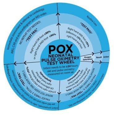 Neonatal Pulse Oximetry Wheel