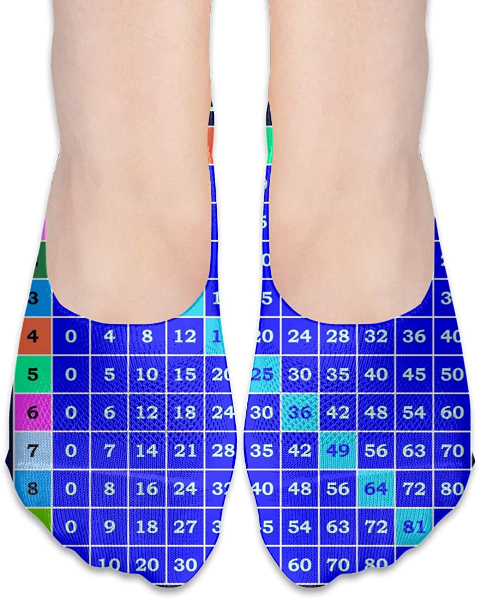 No Show Socks For Women Multiplication Table Template Low Cut Sock Liners Invisible Socks