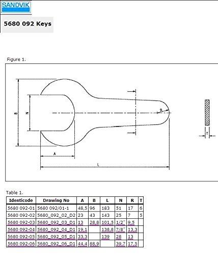Sandvik Coromant, 5680 092-06, Key