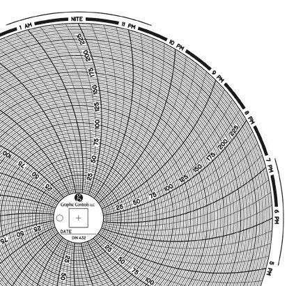 Graphic Controls Circular Chart 432, 24 Hour, 8.188