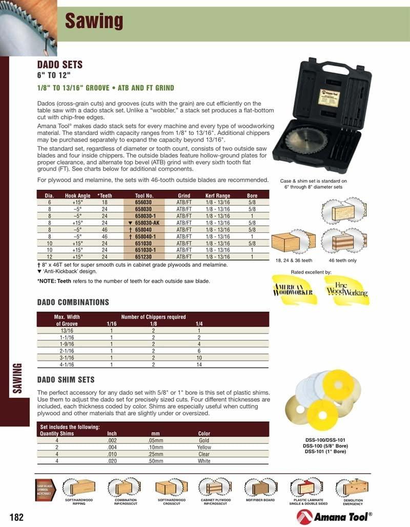 Amana Tool - 651230 Carbide Tipped Dado 12