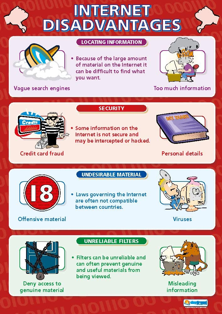 """Internet Disadvantages 