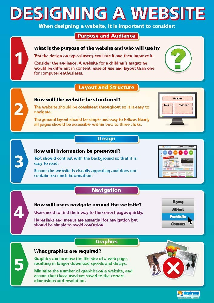 """Designing a Website 