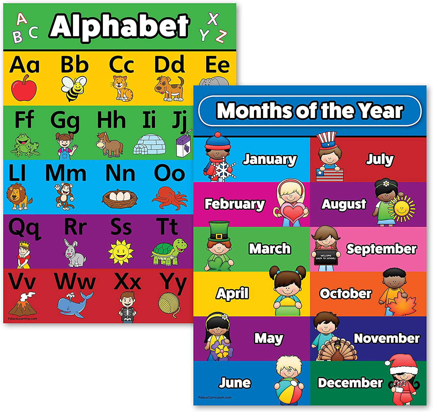 2 Pack - ABC Alphabet & Months of The Year Poster Set (Laminated, 18