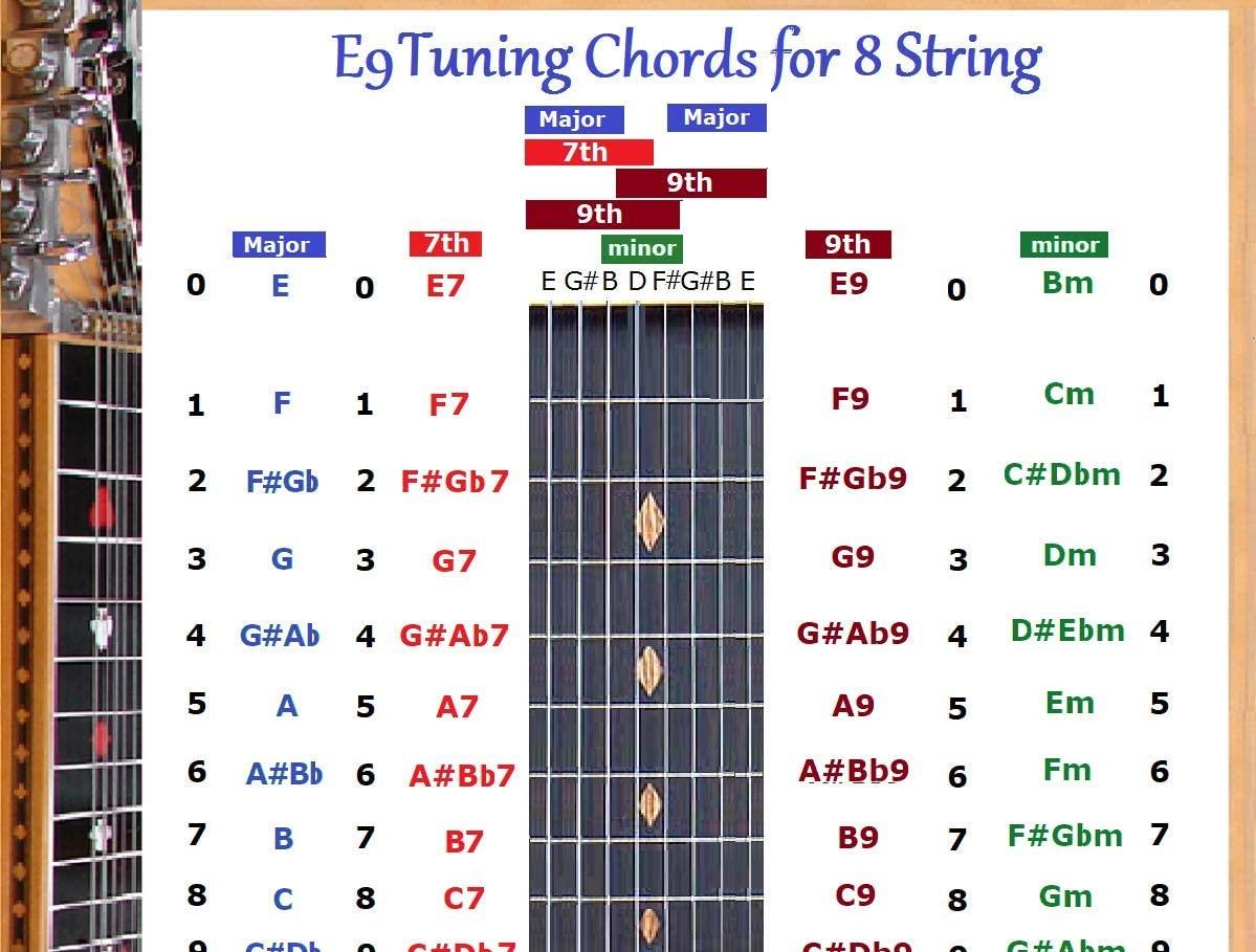 E9 TUNING 8 STRING LAP STEEL DOBRO GUITAR CHORDS CHART