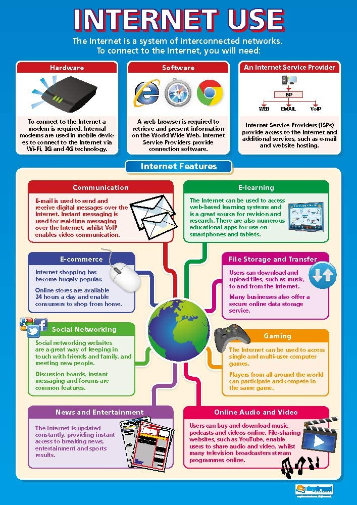"Internet Use | Technology and Computing Posters | Gloss Paper Measuring 33"" x 23.5"" 