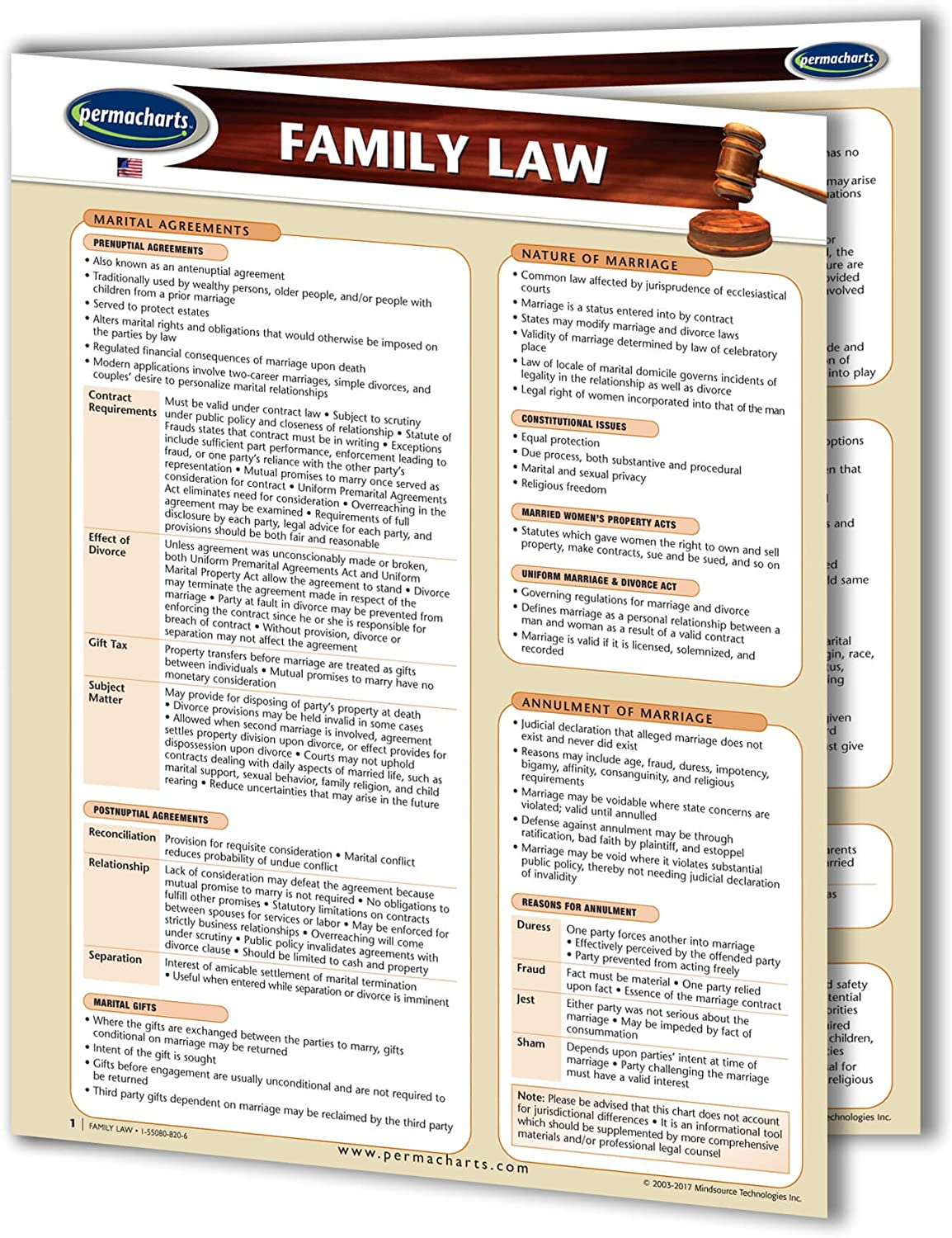 Family Law Guide - USA - Legal Quick Reference Guide by Permacharts