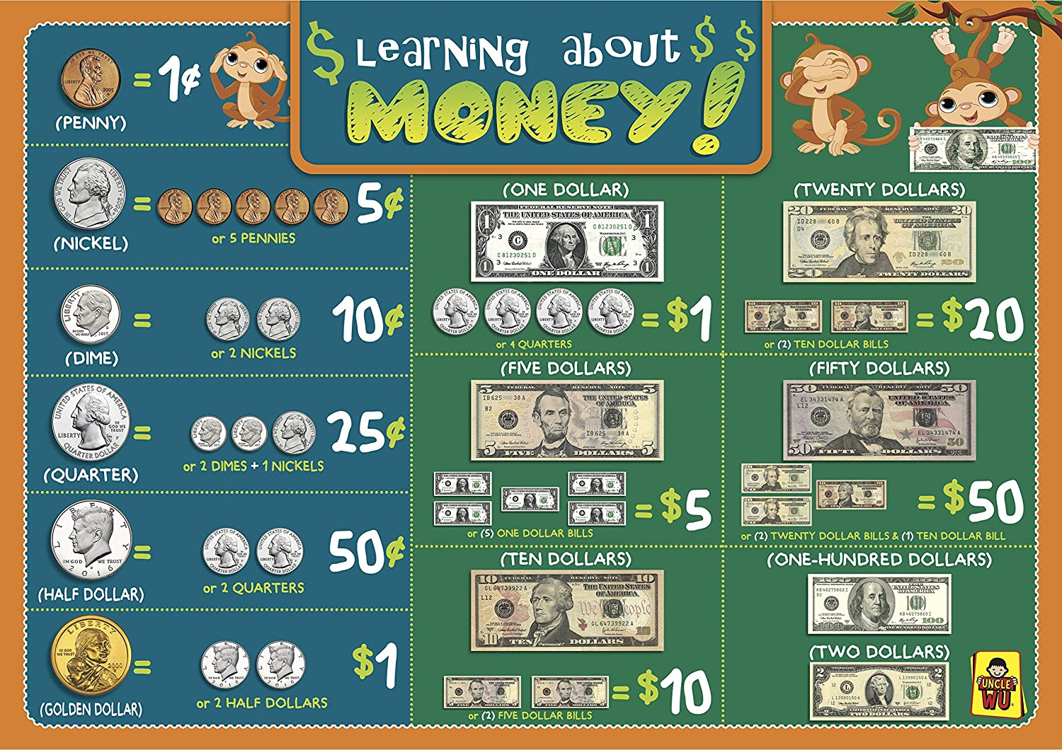UNCLE WU Kids US Dollars Learning Kids placemats/Money Chart Post Wall - 16 x 12 inch Waterproof Placemat