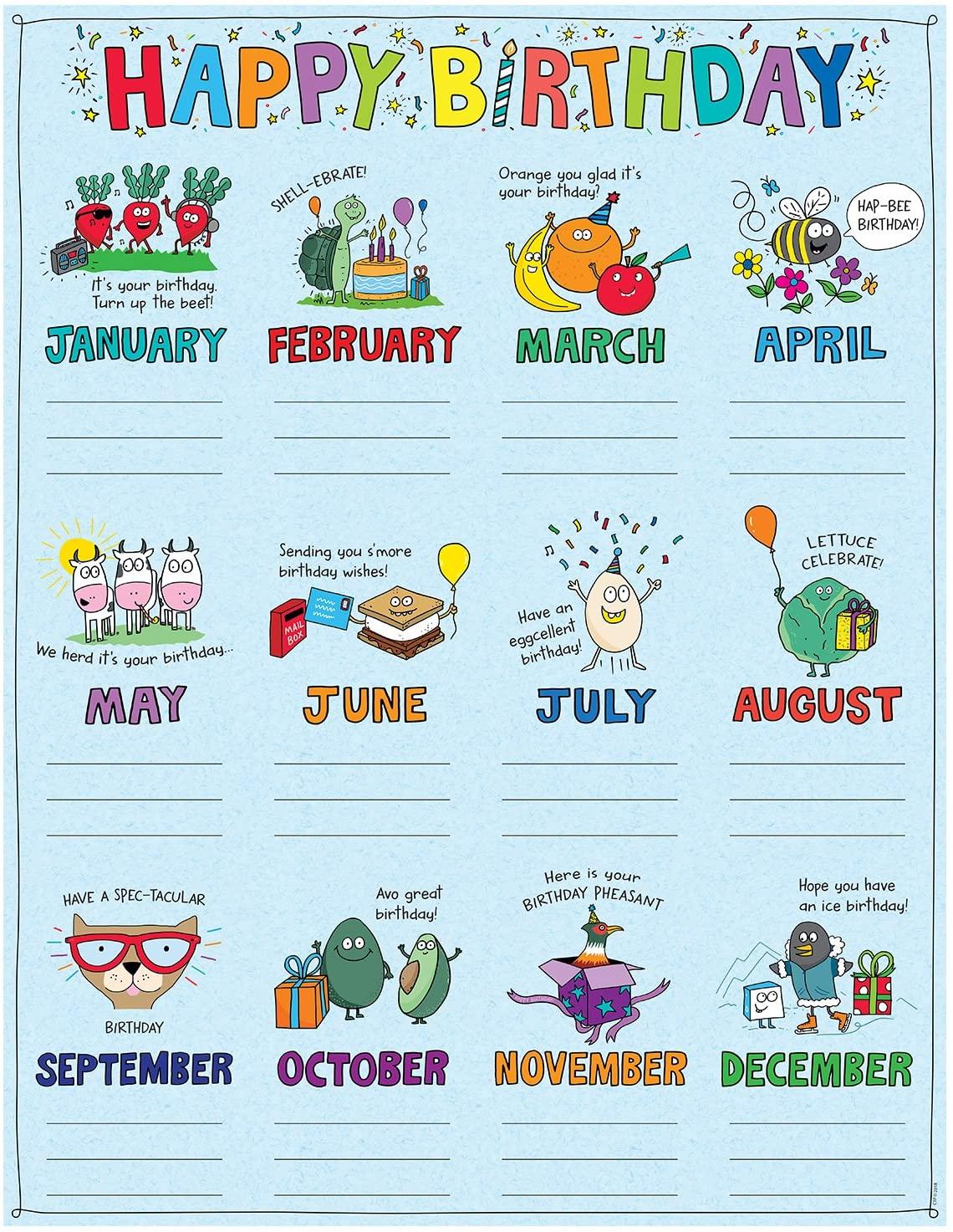 Creative Teaching Press So Much Pun! Happy Birthday Chart (8429)
