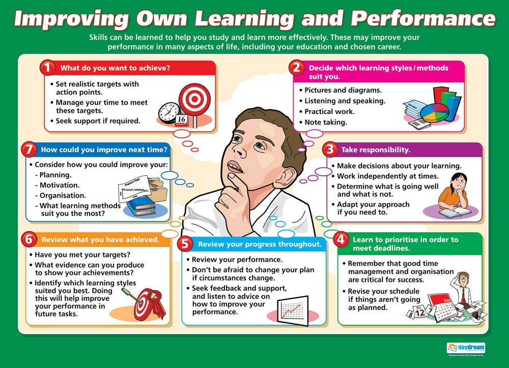 "Improving Own Learning and Performance | Life Skills Posters | Laminated Gloss Paper Measuring 33"" x 23.5"" 