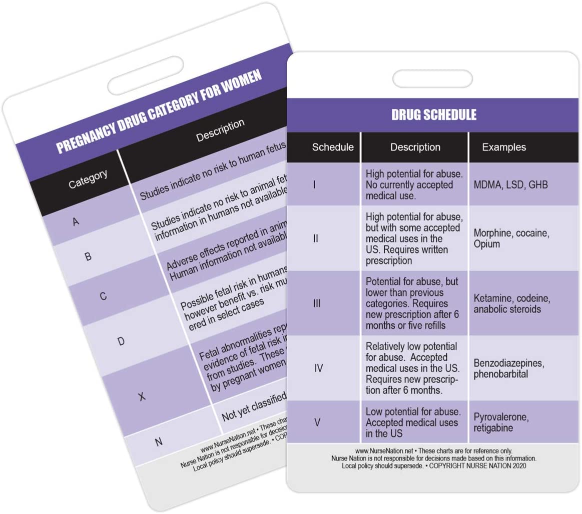 Drug Schedule Chart Reference and Pregnancy Category Reference Vertical Badge Card - Excellent Resource for Nurses, Nursing Clinicals, and RN Students - Great Nursing School Supplies and Accessories