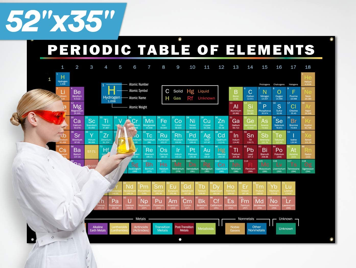 Periodic Table of Elements Poster - 35