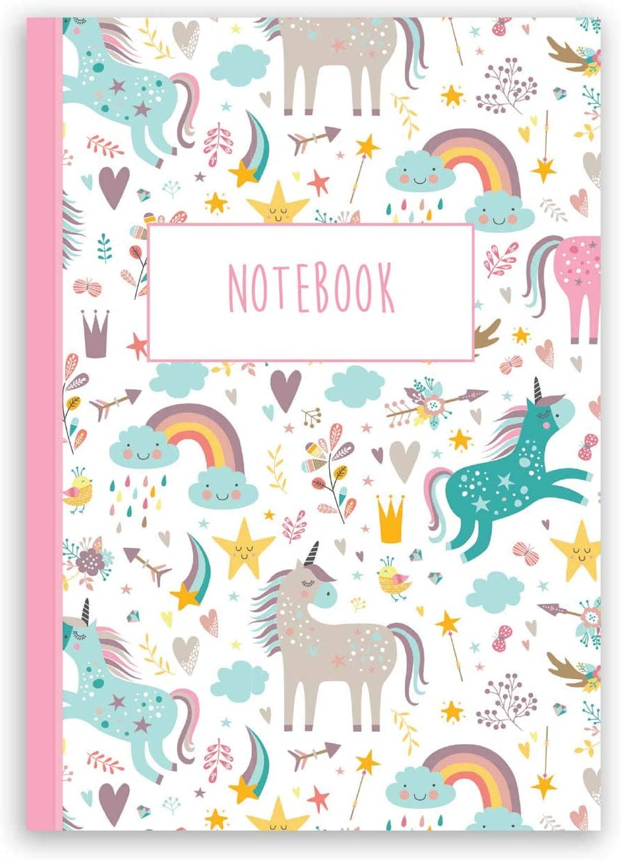 Paper Themes AMNA4003 Notebook