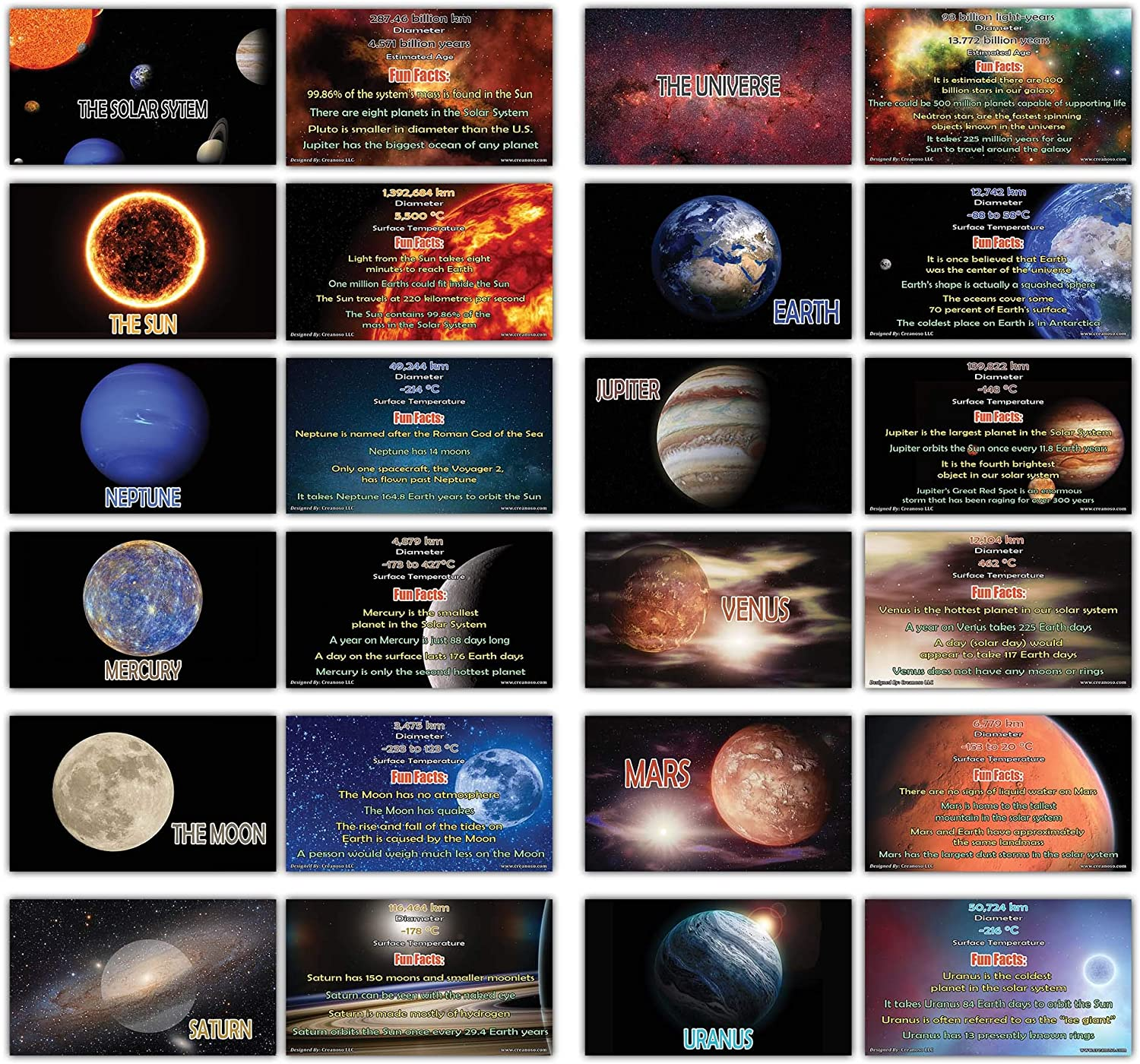 Creanoso Facts About Planet and Universe Flash Cards (24-Pack) – Assorted Informational Learning Cards Gift Set for Students, Kids, Teens, Men & Women - Cool Rewards Token Collection Set