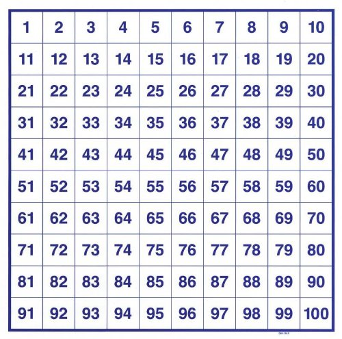 School Speciality 1-100 Number Board Set, 10-3/4