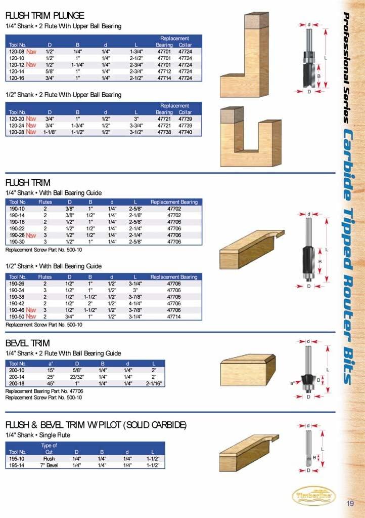 Timberline - Plunge W/Upper B.(120-14)