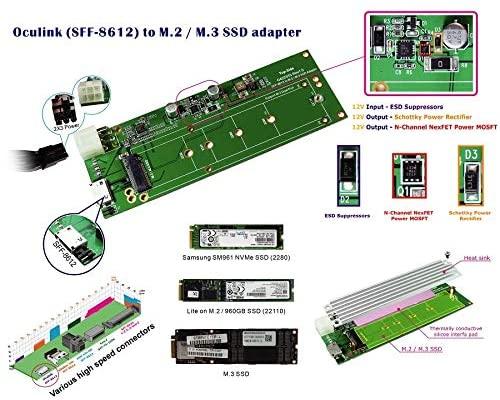 OCULINK SFF-8612 to M.2/M.3 SSD Adapter