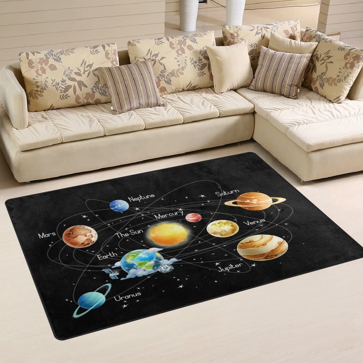 WOZO Universe Galaxy Solar System Area Rug Rugs Non-Slip Floor Mat Doormats Living Dining Room Bedroom Dorm 60 x 39 inches inches Home Decor