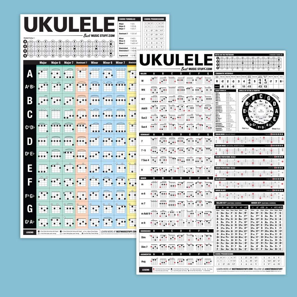 Popular Ukulele Chord Poster + The Ultimate Ukulele Reference Poster [Bundle]