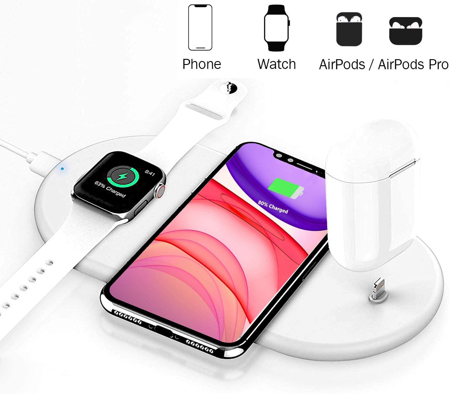 Wireless Charging Station, 3 in 1 Wireless Charger for iPhone 11 / 11Pro Max/X/XS/XR/8 Plus, Wireless Charger Stand for Apple Watch & iPhone & Airpods Pro, Qi Charging Dock for Airpods Pro/1/2