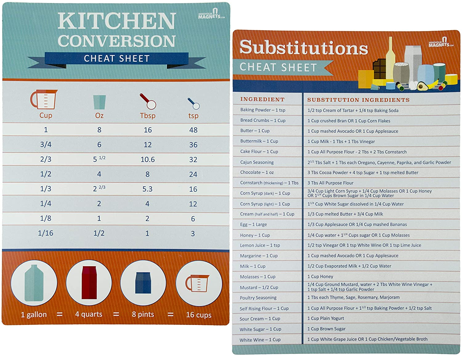 Mind Your Magnets Ingredient Substitution and Measurement Conversion Cheat Sheet Magnets Duo