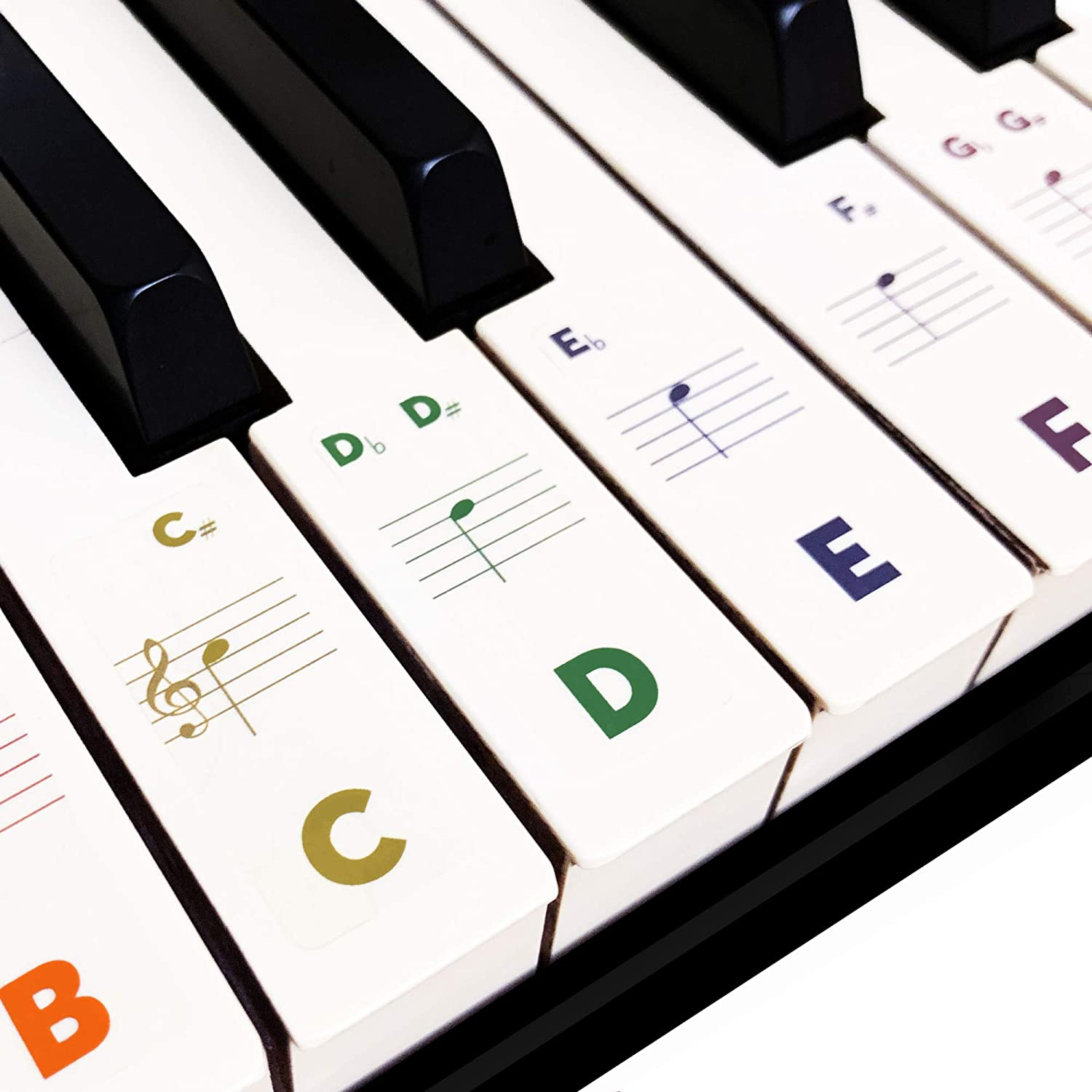 Piano Keyboard Stickers for Beginners 61/54/49/37 Keys - Big Multi-Colored Letters, Removable & Transparent, Double Layer Coating Piano Label Stickers with Cleaning Cloth, Perfect for Kids