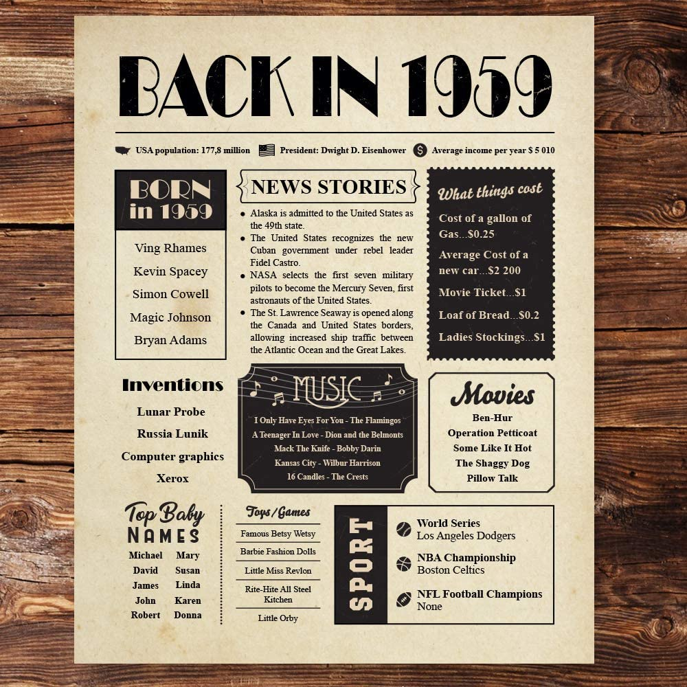 Back in 1959 Poster Unframed 8x10 - 61th Birthday Gifts for Women and Men - Birthday Decorations Vintage for Grandma and Grandpa - Gift Ideas for 61 Year Old Man and Woman Under 10 Dollars