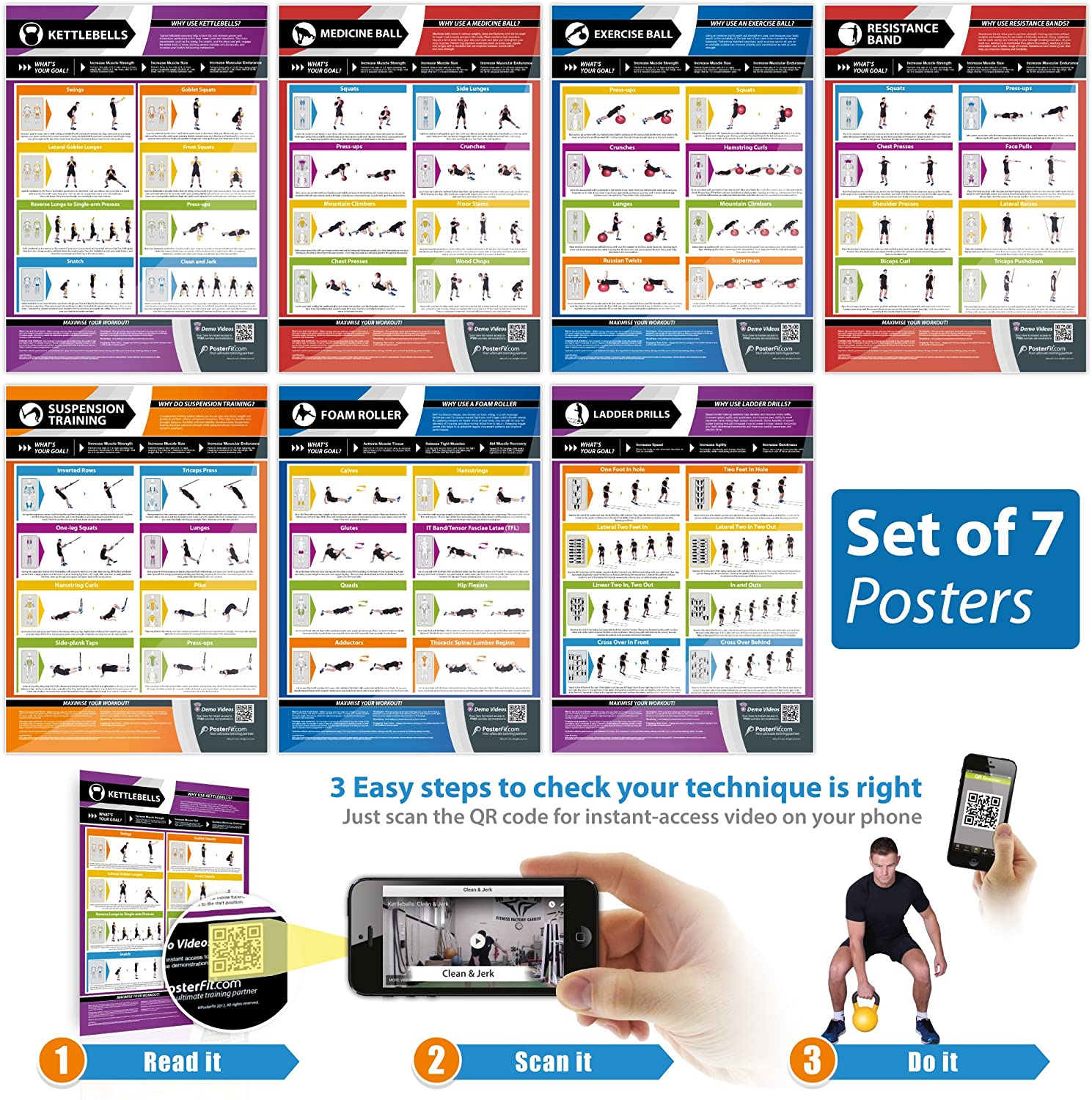 """Functional Movement Gym Posters - Set of 7 