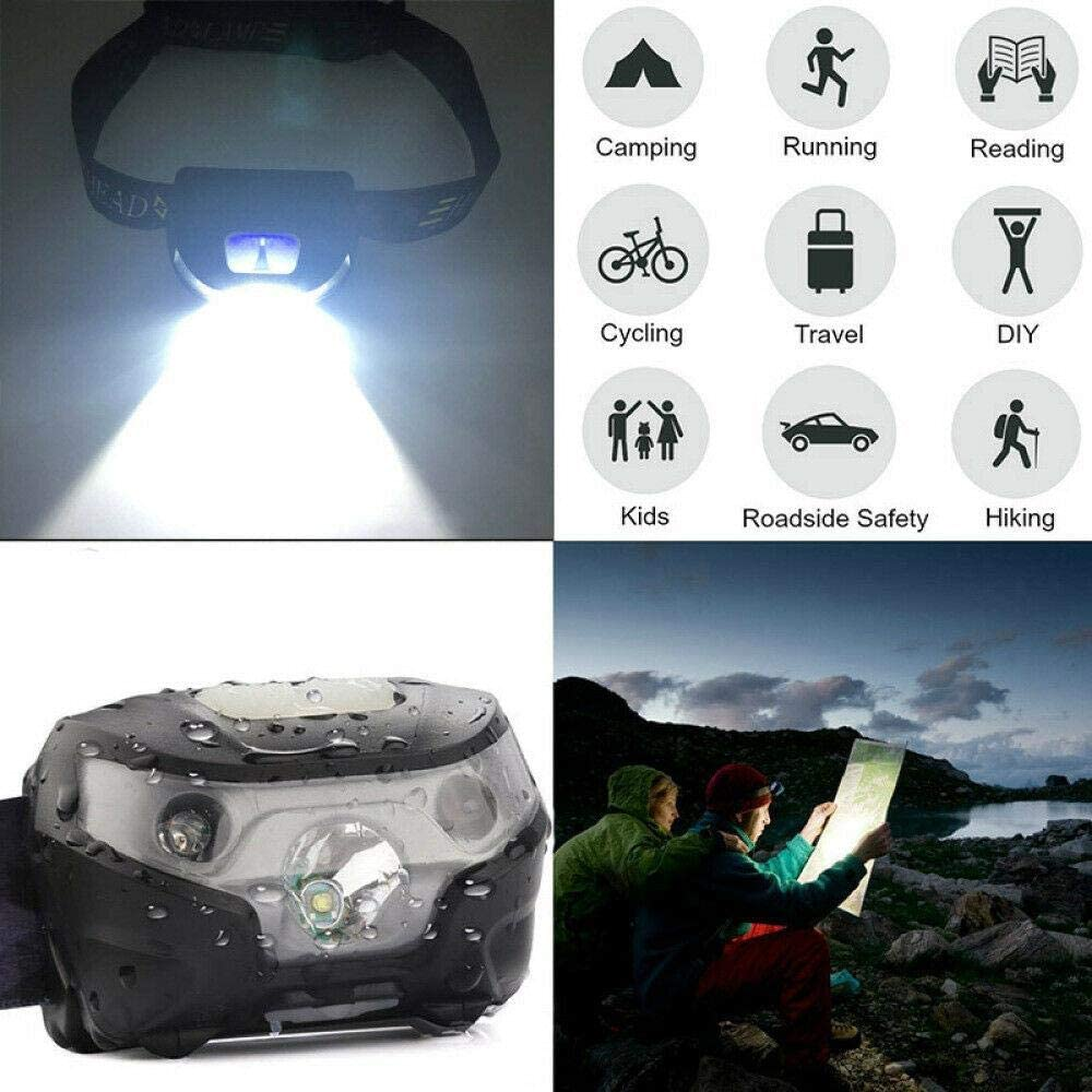USB Headlamp, USB Rechargeable LED Headlamp Headlight Head Lamp Torch Flashlight Waterproof