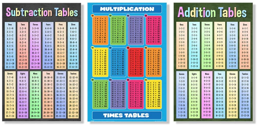 Set of 3 Math Classroom Elementary School Posters for Kids Multiplication Table Bundle 12x18 inch