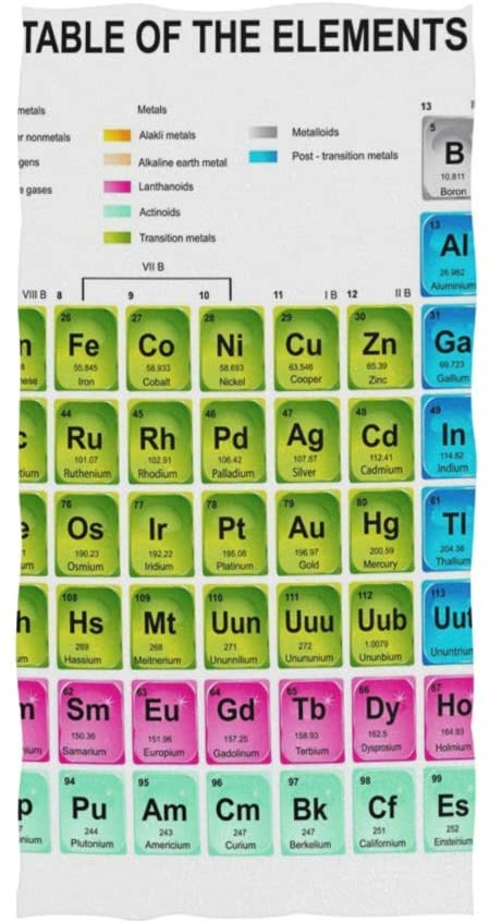 AUUXVA MOFEIYUE Towel Periodic Table of The Elements Highly Absorbent Hand Towel for Home Kitchen Bathroom Gym Swim Spa