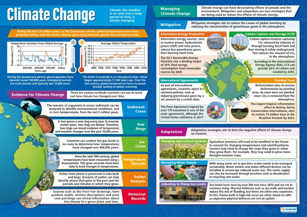 """Climate Change 