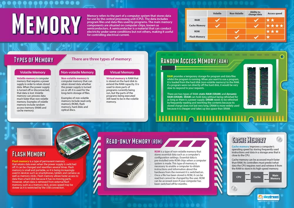 """Memory 