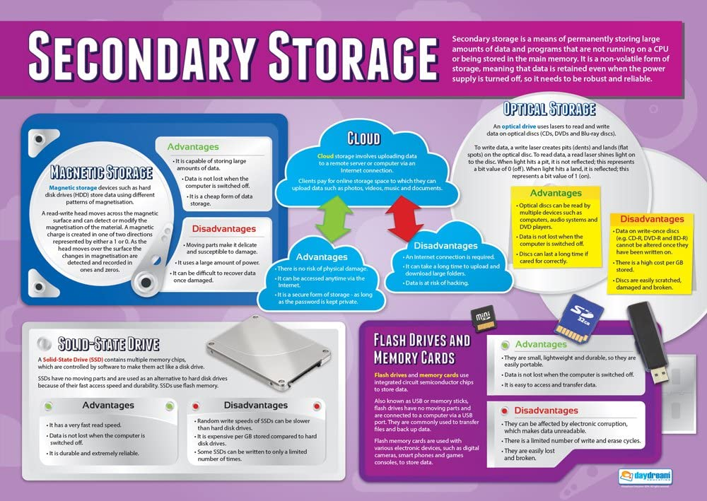 """Secondary Storage 