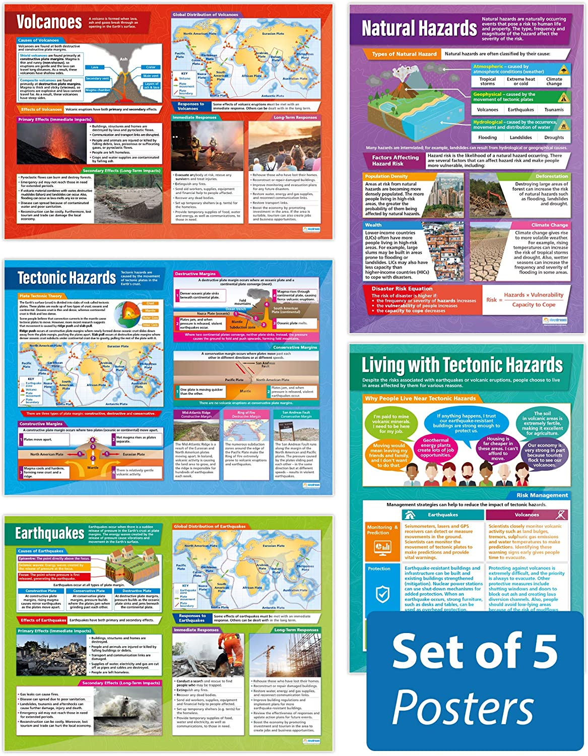 "Tectonic Hazards Posters - Set of 5 | Geography Posters | Laminated Gloss Paper Measuring 33"" x 23.5"" 