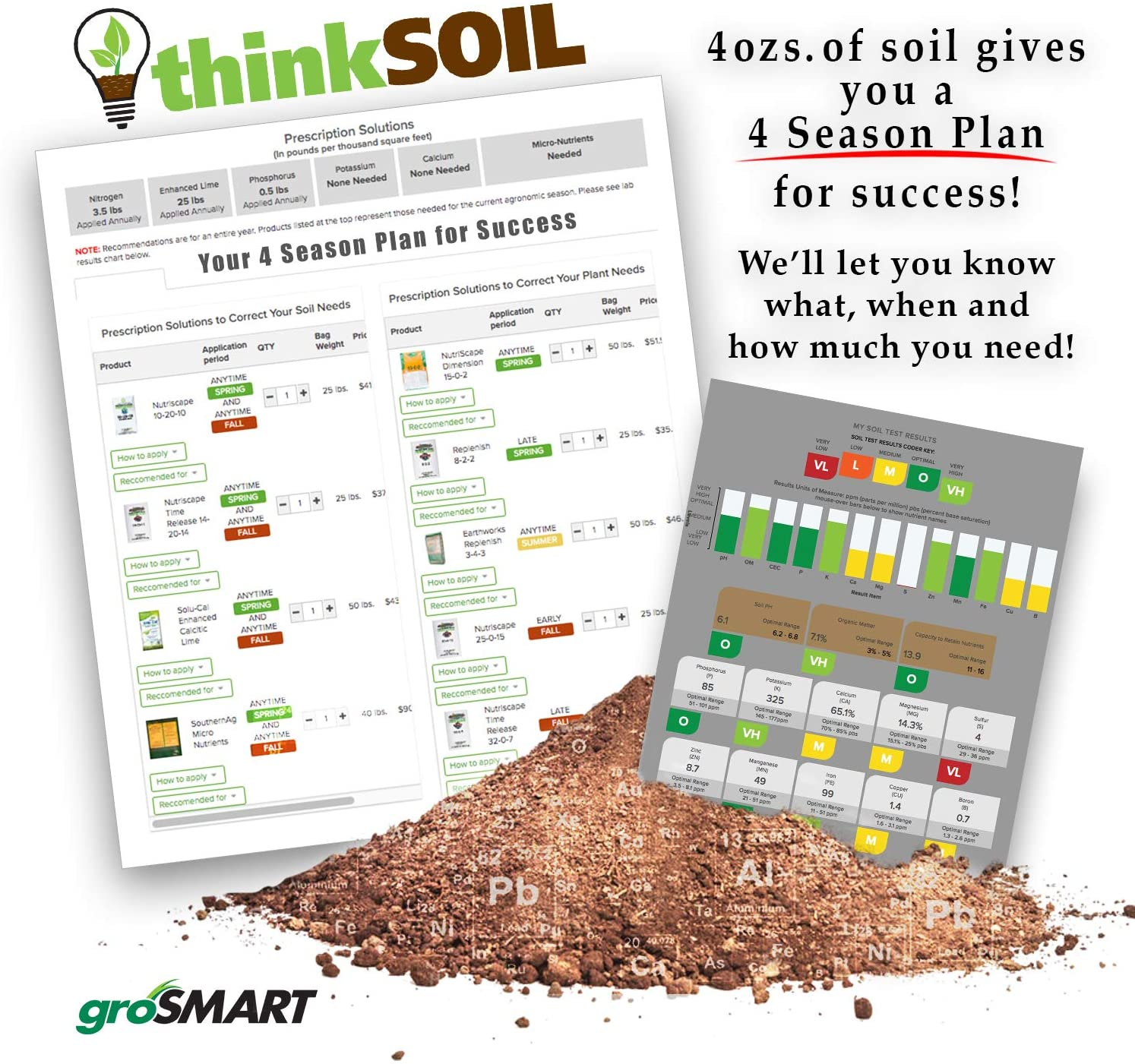 thinkSOIL Landscape Soil Test kit and 4 Season Nutrient Management Plan, Professional Soil Analysis Results for Healthy Landscape Soil All Year Long