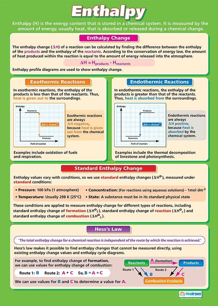 "Enthalpy | Science Posters | Gloss Paper Measuring 33"" x 23.5"" 